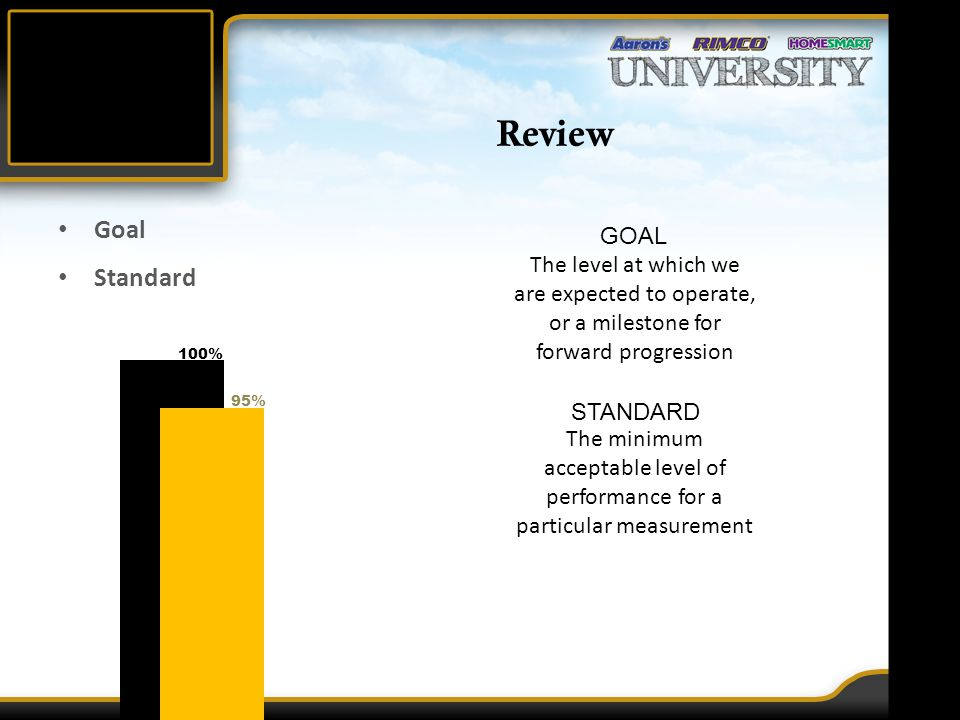 Review Goal Standard The level at which we are expected to operate, or a milestone for forward progression GOAL The minimum acceptable level of performance for a particular measurement STANDARD 100% 95%