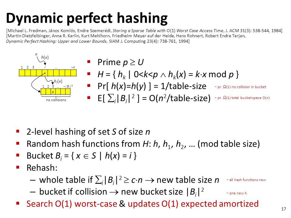 123i…  n 17 Dynamic perfect hashing [Michael L.