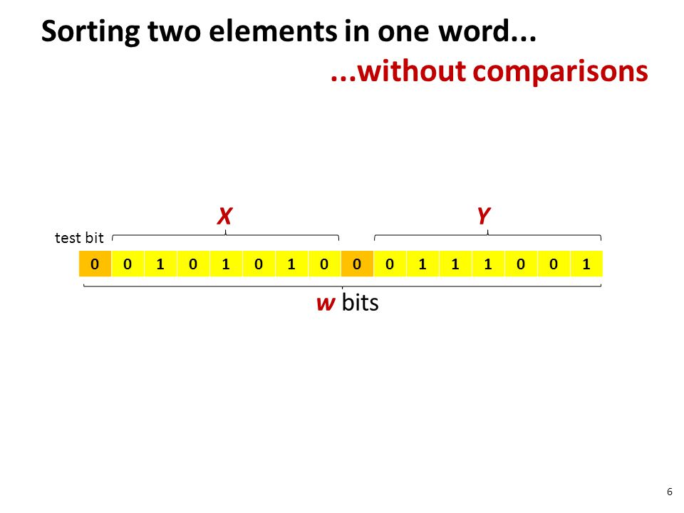 Sorting two elements in one word......without comparisons 6 0010101000111001 XY test bit w bits