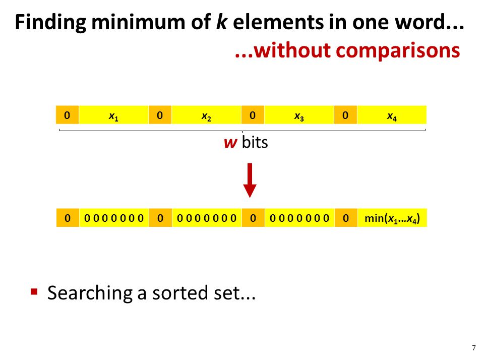 Finding minimum of k elements in one word......without comparisons 7 0x1x1 0x2x2 0x3x3 0x4x4 w bits 00 0 0 0 0 0 00 0 0min(x 1...x 4 )  Searching a sorted set...