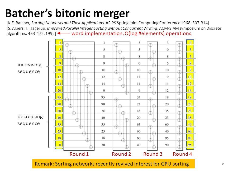 Batcher's bitonic merger 8 [K.E.