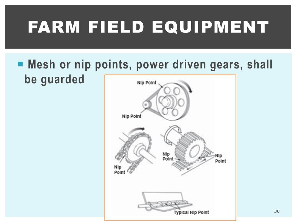  Mesh or nip points, power driven gears, shall be guarded FARM FIELD EQUIPMENT 36