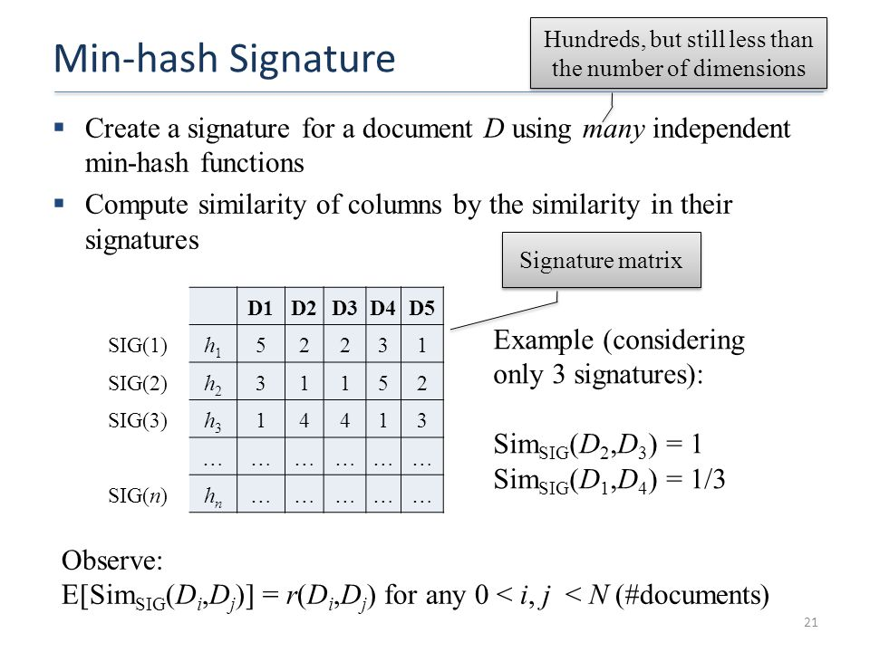 Min-hash Signature  Create a signature for a document D using many independent min-hash functions  Compute similarity of columns by the similarity i