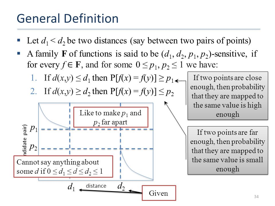 General Definition  Let d 1 < d 2 be two distances (say between two pairs of points)  A family F of functions is said to be (d 1, d 2, p 1, p 2 )-se