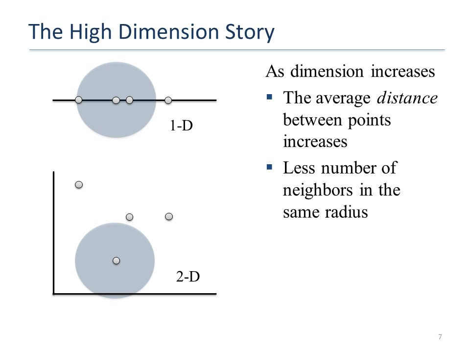 The High Dimension Story As dimension increases  The average distance between points increases  Less number of neighbors in the same radius 7 1-D 2-