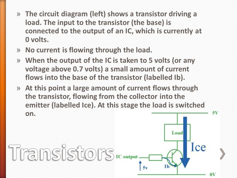 » The circuit diagram (left) shows a transistor driving a load. The input to the transistor (the base) is connected to the output of an IC, which is c