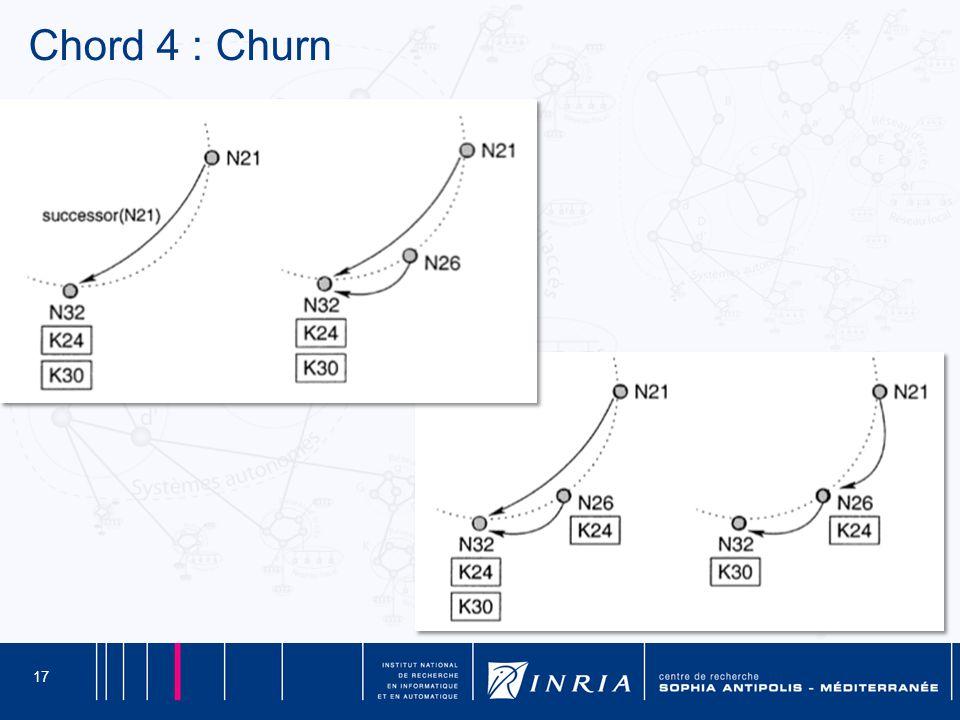17 Chord 4 : Churn