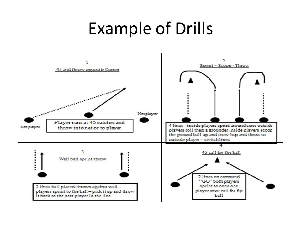 Example of Drills