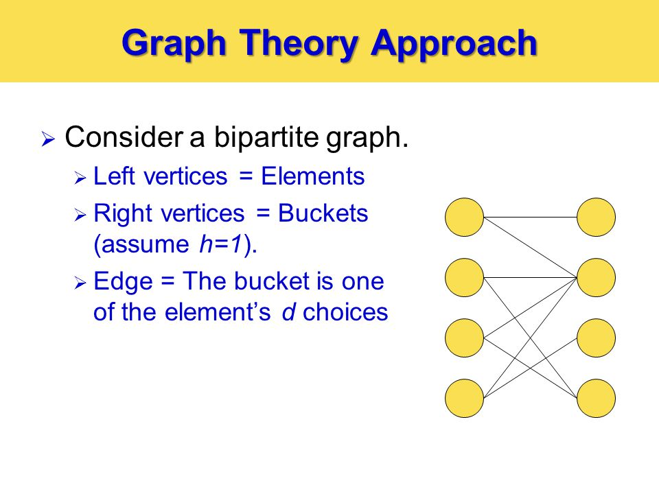 Graph Theory Approach  Consider a bipartite graph.