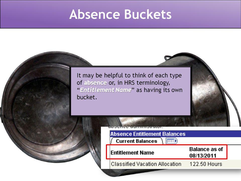 Absence Buckets