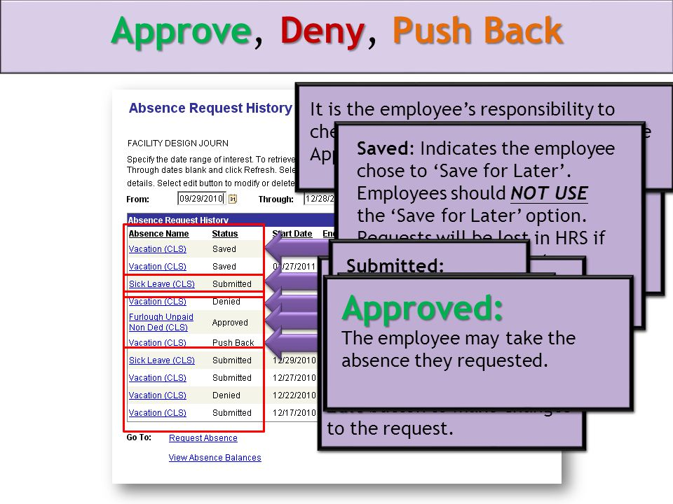 ApproveDenyPush Back Approve, Deny, Push Back
