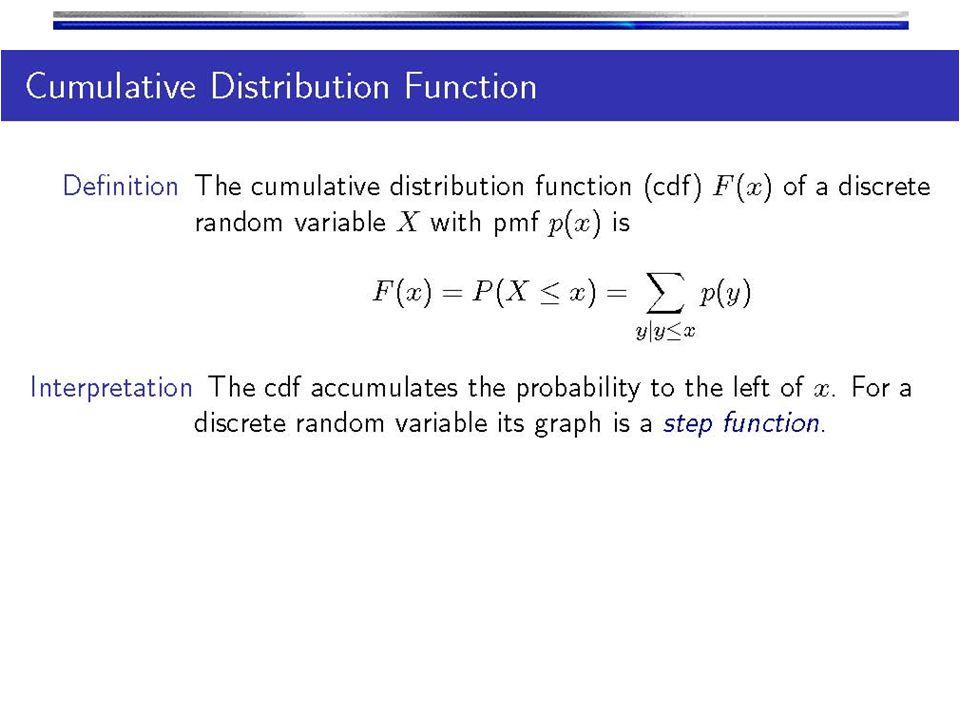 Cumulative Distribution Function CDF(RI)