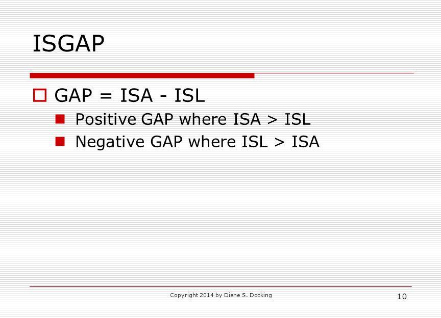 Copyright 2014 by Diane S. Docking 10 ISGAP  GAP = ISA - ISL Positive GAP where ISA > ISL Negative GAP where ISL > ISA
