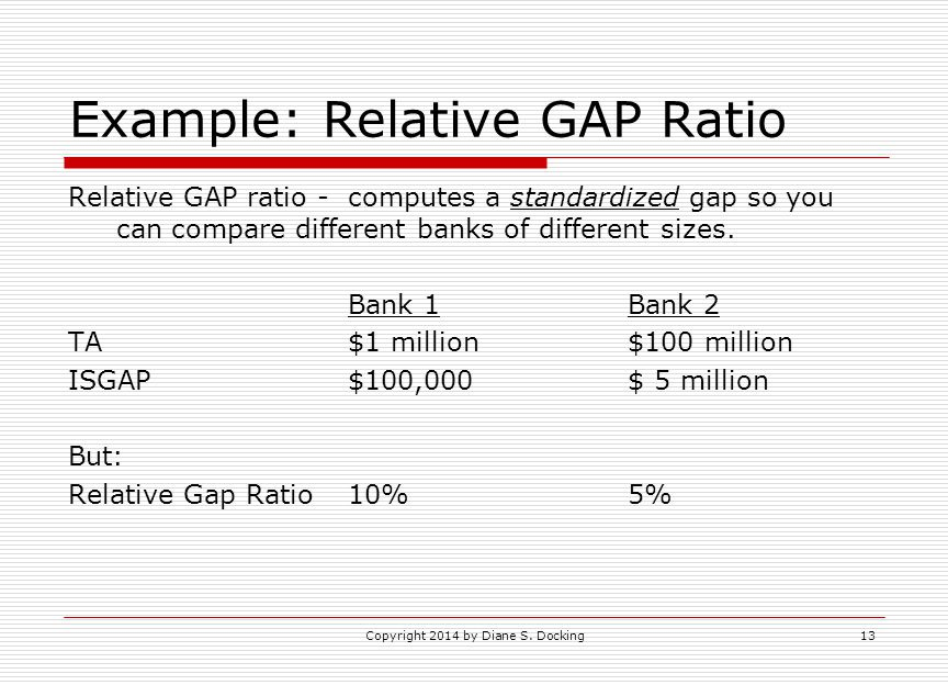 Example: Relative GAP Ratio Relative GAP ratio - computes a standardized gap so you can compare different banks of different sizes. Bank 1Bank 2 TA$1