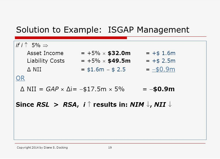 Copyright 2014 by Diane S. Docking19 Solution to Example: ISGAP Management if i  5%  Asset Income = +5%  $32.0m = +$ 1.6m Liability Costs= +5%  $4
