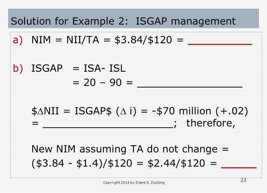 Solution for Example 2: ISGAP management a)NIM = NII/TA = $3.84/$120 = _________ b)ISGAP= ISA- ISL = 20 – 90 = _________________ $NII = ISGAP$ ( i)