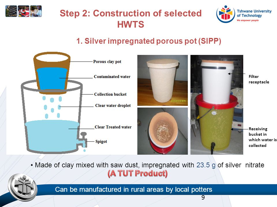 Step 2: Construction of selected HWTS 1. Silver impregnated porous pot (SIPP) Filter receptacle Receiving bucket in which water is collected 9 Made of