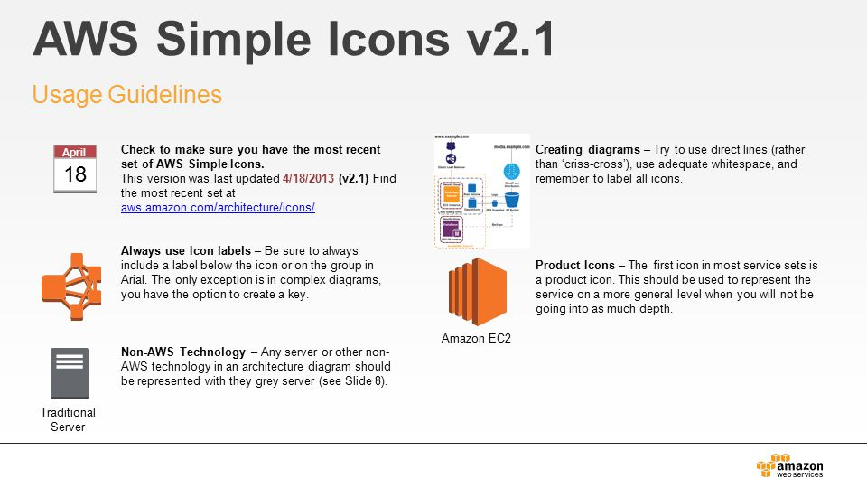 AWS Simple Icons v2.1 Usage Guidelines Check to make sure you have the most recent set of AWS Simple Icons.