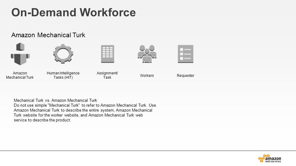 On-Demand Workforce Amazon Mechanical Turk Human Intelligence Tasks (HIT) Assignment/ Task RequesterWorkers Amazon Mechanical Turk Mechanical Turk vs.