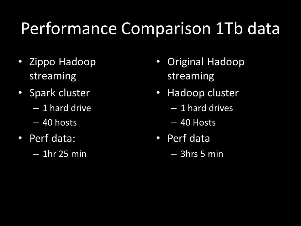 Performance Comparison 1Tb data Zippo Hadoop streaming Spark cluster – 1 hard drive – 40 hosts Perf data: – 1hr 25 min Original Hadoop streaming Hadoop cluster – 1 hard drives – 40 Hosts Perf data – 3hrs 5 min