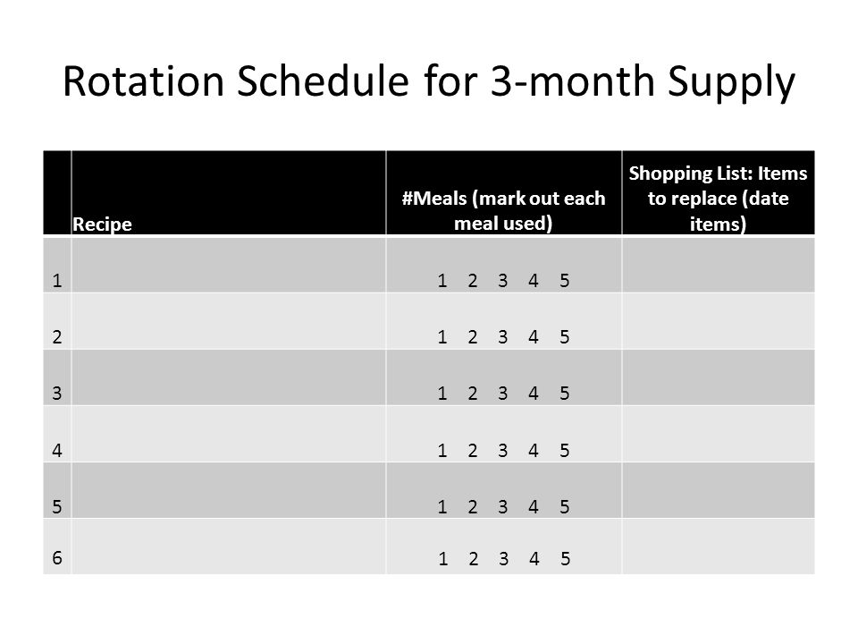 Rotation Schedule for 3-month Supply Recipe #Meals (mark out each meal used) Shopping List: Items to replace (date items) 1 1 2 3 4 5 2 3 4 5 6