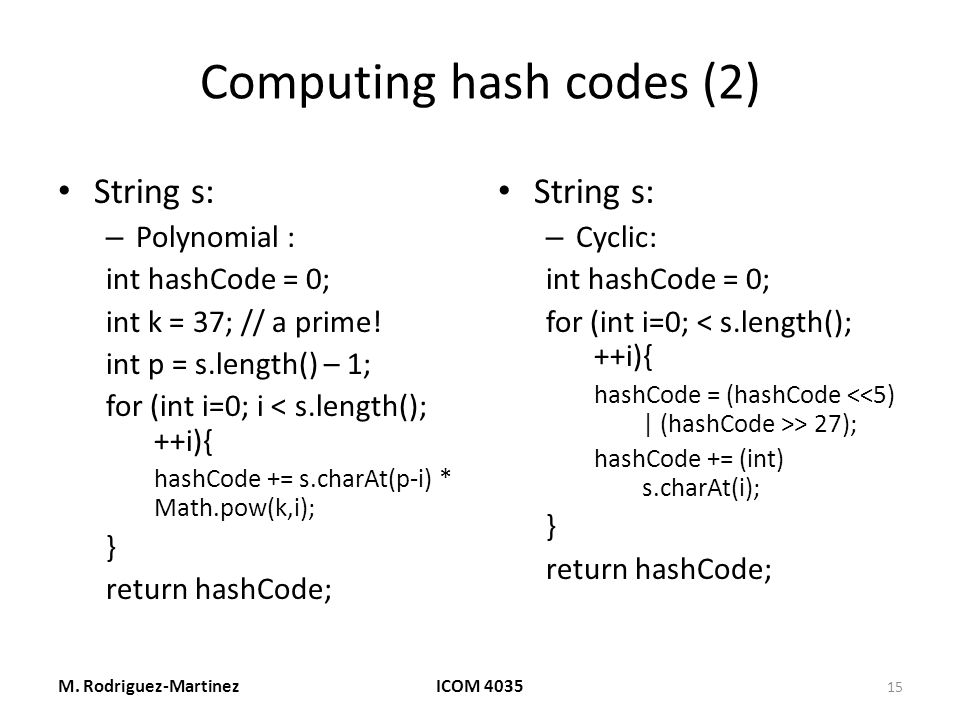 Computing hash codes (2) String s: – Polynomial : int hashCode = 0; int k = 37; // a prime.