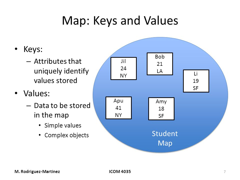 Map: Keys and Values Keys: – Attributes that uniquely identify values stored Values: – Data to be stored in the map Simple values Complex objects M.