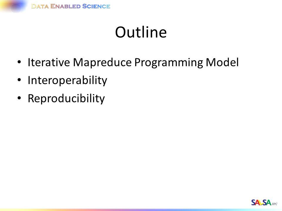 Outline Iterative Mapreduce Programming Model Interoperability Reproducibility