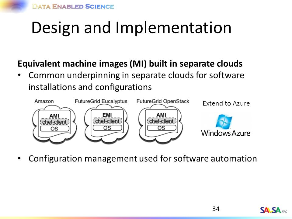 34 Design and Implementation Equivalent machine images (MI) built in separate clouds Common underpinning in separate clouds for software installations