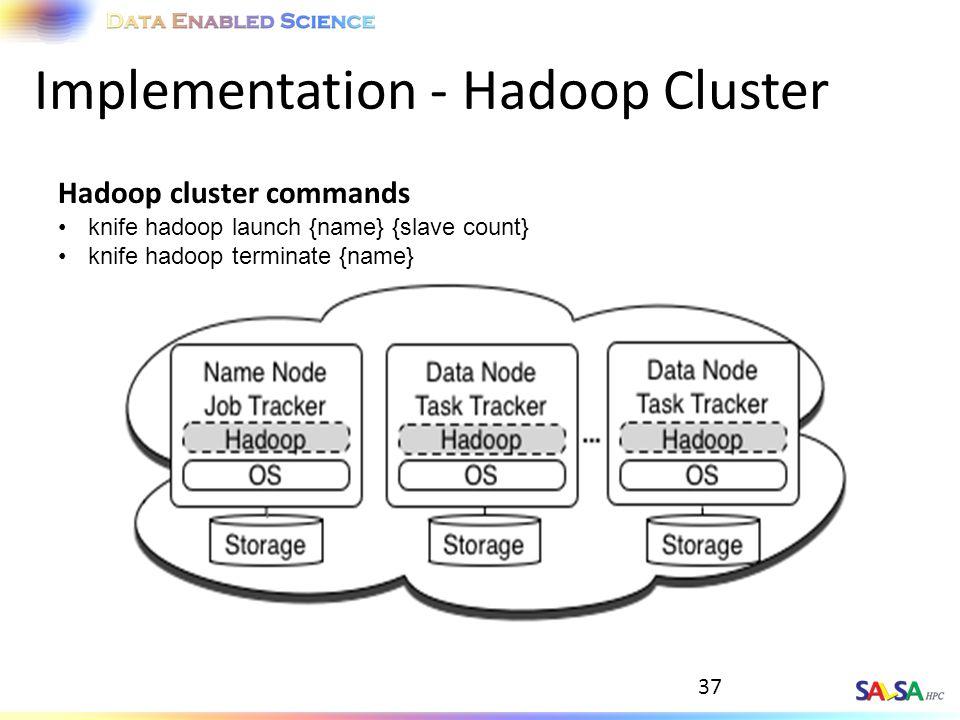 37 Implementation - Hadoop Cluster Hadoop cluster commands knife hadoop launch {name} {slave count} knife hadoop terminate {name}