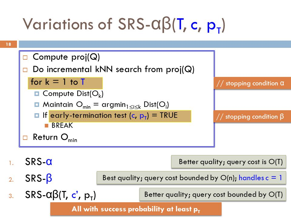 Variations of SRS- αβ (T, c, p τ ) 18  Compute proj(Q)  Do incremental kNN search from proj(Q) for k = 1 to T  Compute Dist(O k )  Maintain O min = argmin 1≤i≤k Dist(O i )  If early-termination test (c, p τ ) = TRUE BREAK  Return O min // stopping condition α // stopping condition β 1.