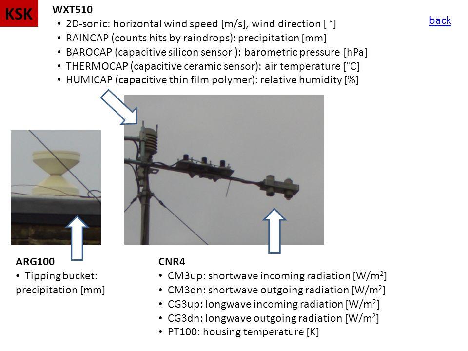 ARG100 Tipping bucket: precipitation [mm] WXT510 2D-sonic: horizontal wind speed [m/s], wind direction [ °] RAINCAP (counts hits by raindrops): precipitation [mm] BAROCAP (capacitive silicon sensor ): barometric pressure [hPa] THERMOCAP (capacitive ceramic sensor): air temperature [°C] HUMICAP (capacitive thin film polymer): relative humidity [%] CNR4 CM3up: shortwave incoming radiation [W/m 2 ] CM3dn: shortwave outgoing radiation [W/m 2 ] CG3up: longwave incoming radiation [W/m 2 ] CG3dn: longwave outgoing radiation [W/m 2 ] PT100: housing temperature [K] back KSK