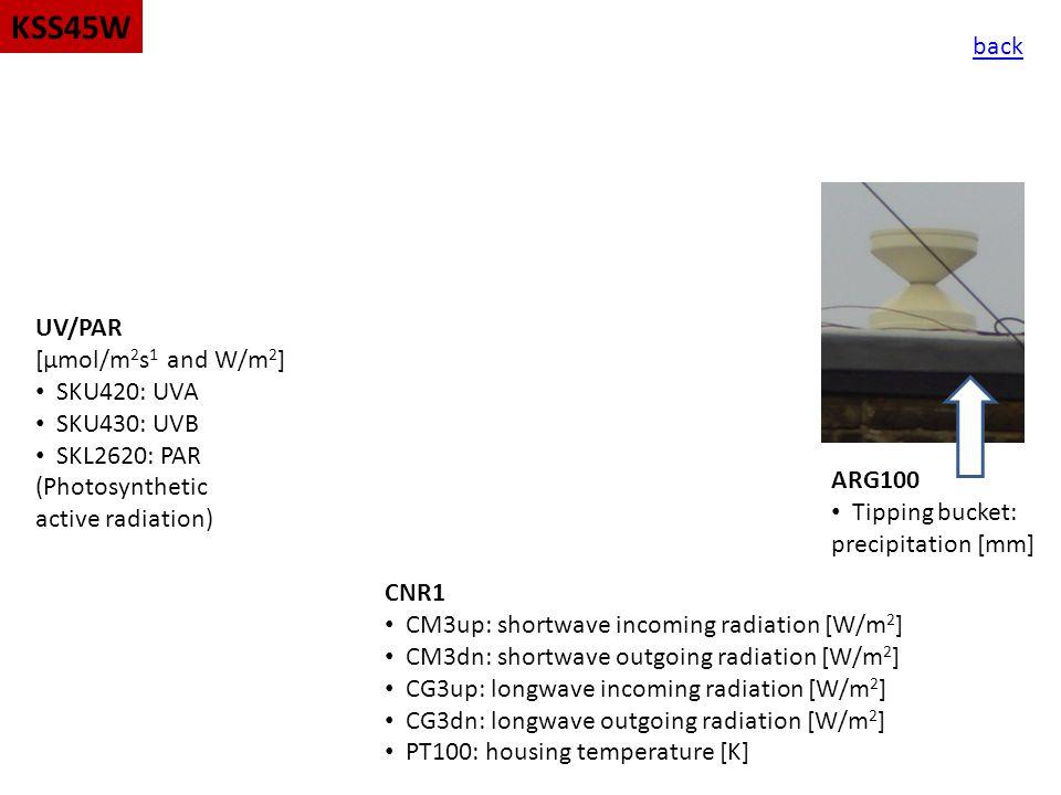 ARG100 Tipping bucket: precipitation [mm] UV/PAR [μmol/m 2 s 1 and W/m 2 ] SKU420: UVA SKU430: UVB SKL2620: PAR (Photosynthetic active radiation) CNR1 CM3up: shortwave incoming radiation [W/m 2 ] CM3dn: shortwave outgoing radiation [W/m 2 ] CG3up: longwave incoming radiation [W/m 2 ] CG3dn: longwave outgoing radiation [W/m 2 ] PT100: housing temperature [K] back KSS45W