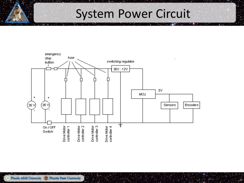 System Power Circuit