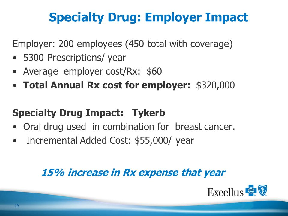 19 Specialty Drug: Employer Impact Employer: 200 employees (450 total with coverage) 5300 Prescriptions/ year Average employer cost/Rx: $60 Total Annu