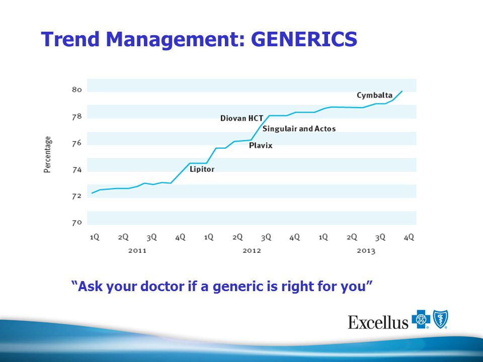 "Trend Management: GENERICS ""Ask your doctor if a generic is right for you"""