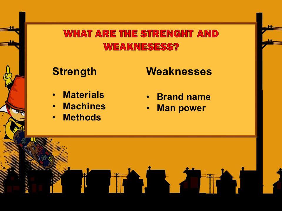 Strength Materials Machines Methods Weaknesses Brand name Man power
