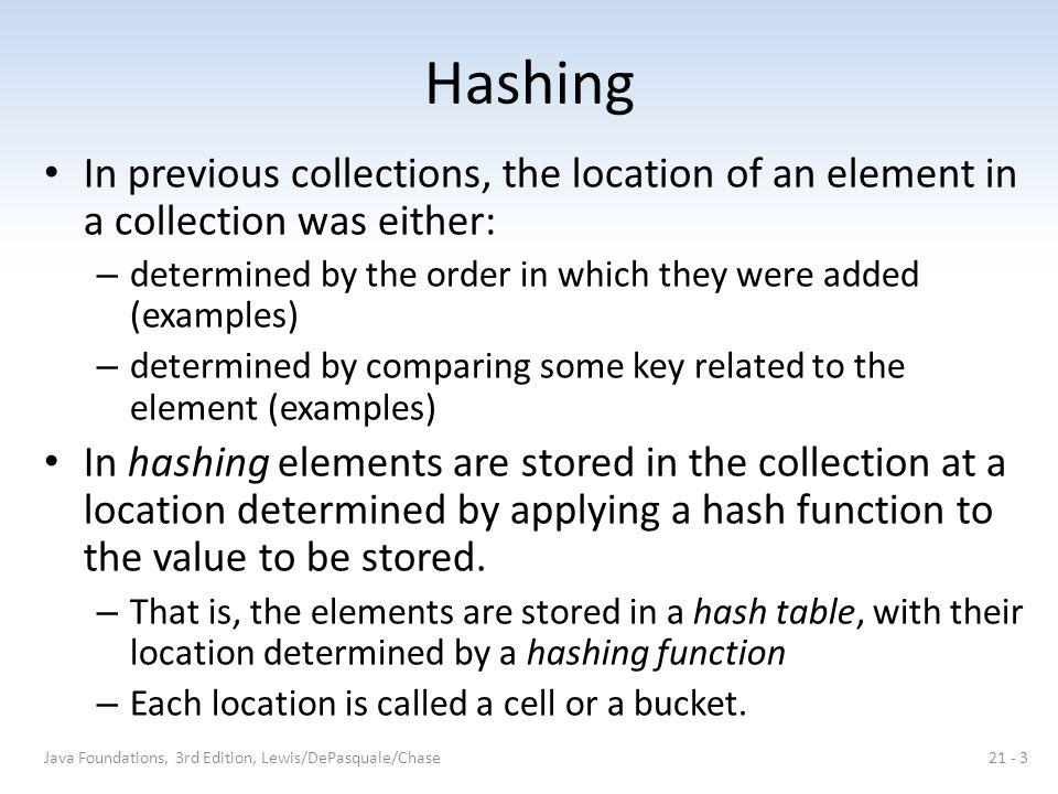 The Hashtable Class