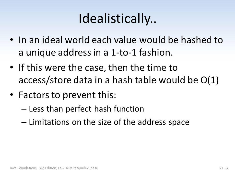 Idealistically..