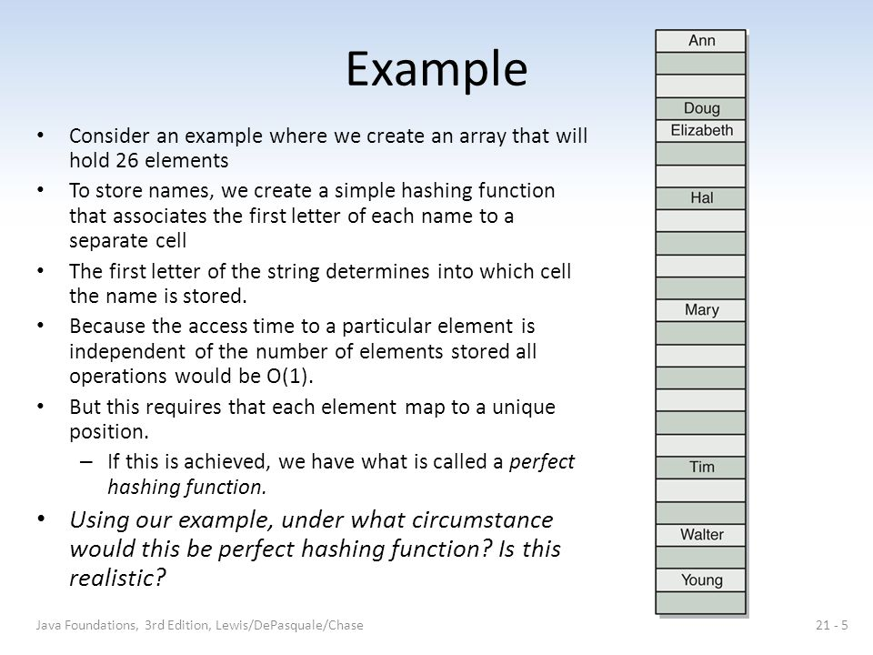 Example Consider an example where we create an array that will hold 26 elements To store names, we create a simple hashing function that associates the first letter of each name to a separate cell The first letter of the string determines into which cell the name is stored.