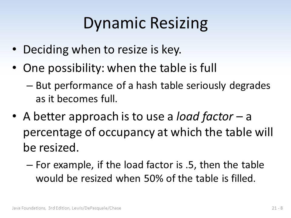Dynamic Resizing Deciding when to resize is key.