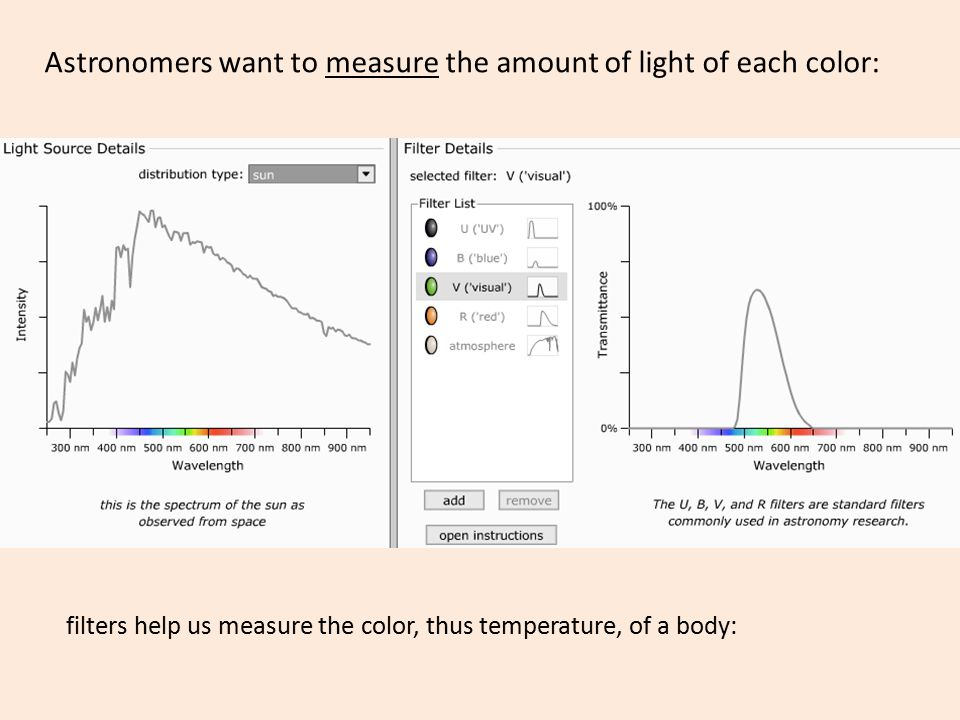 filters help us measure the color, thus temperature, of a body: Astronomers want to measure the amount of light of each color: