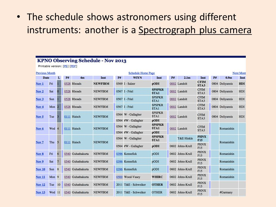 The schedule shows astronomers using different instruments: another is a Spectrograph plus camera