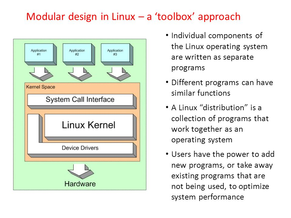 Modular design in Linux – a 'toolbox' approach Individual components of the Linux operating system are written as separate programs Different programs can have similar functions A Linux distribution is a collection of programs that work together as an operating system Users have the power to add new programs, or take away existing programs that are not being used, to optimize system performance