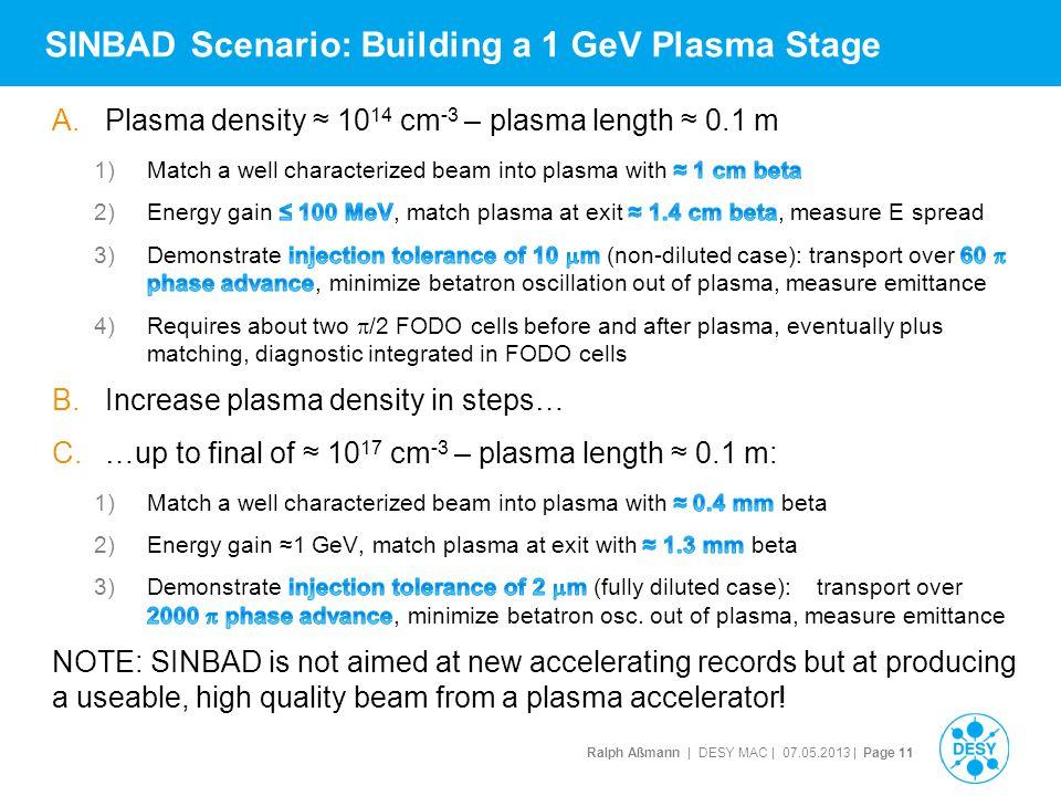 Ralph Aßmann | DESY MAC | 07.05.2013 | Page 11 SINBAD Scenario: Building a 1 GeV Plasma Stage