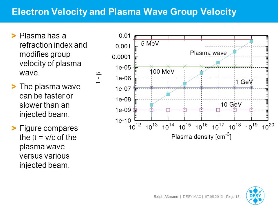 Ralph Aßmann | DESY MAC | 07.05.2013 | Page 18 Electron Velocity and Plasma Wave Group Velocity > Plasma has a refraction index and modifies group velocity of plasma wave.