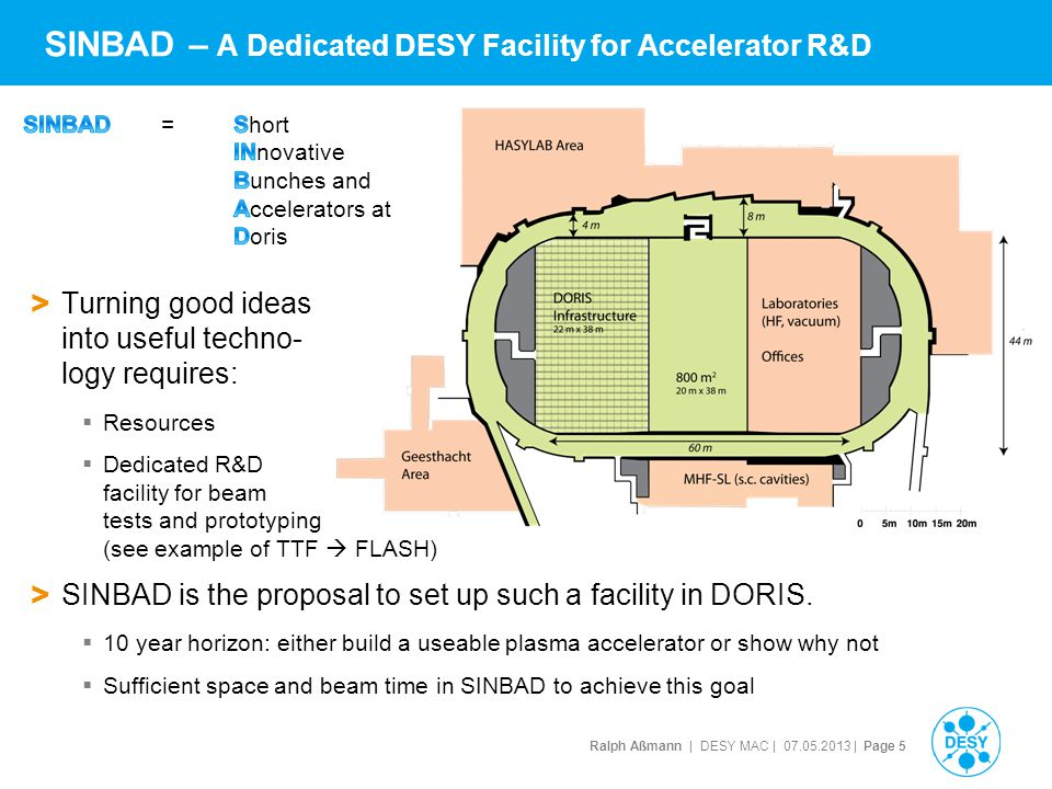 Ralph Aßmann | DESY MAC | 07.05.2013 | Page 6 DORIS DESY Laser Laboratory