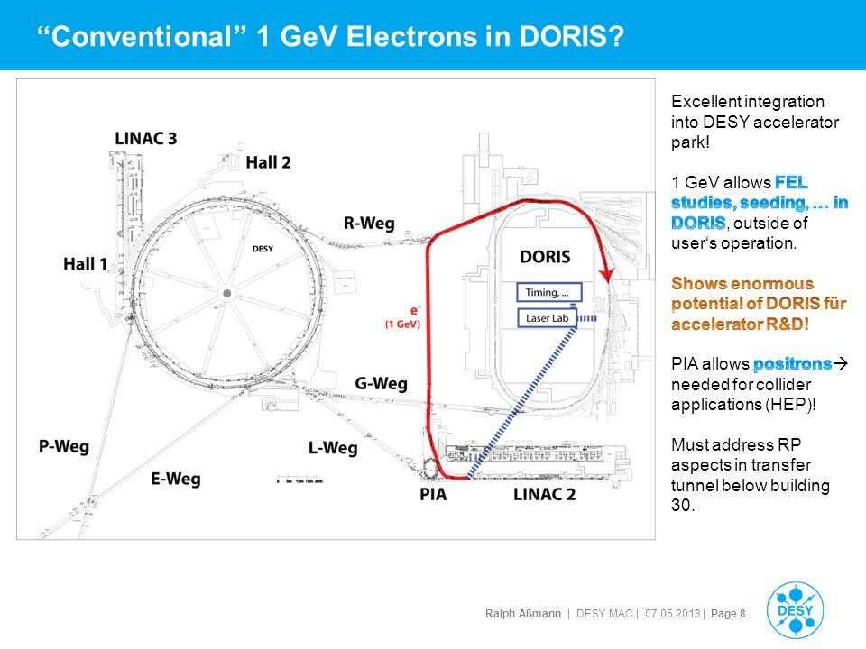 Ralph Aßmann | DESY MAC | 07.05.2013 | Page 8 Conventional 1 GeV Electrons in DORIS