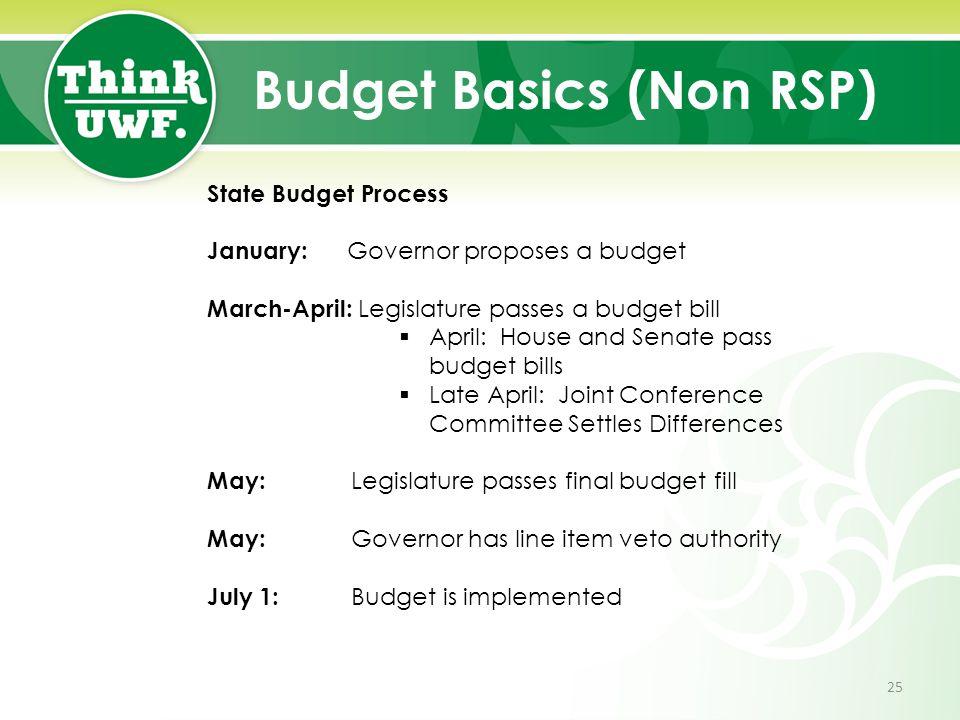 Budget Basics (Non RSP) State Budget Process January: Governor proposes a budget March-April: Legislature passes a budget bill  April: House and Sena