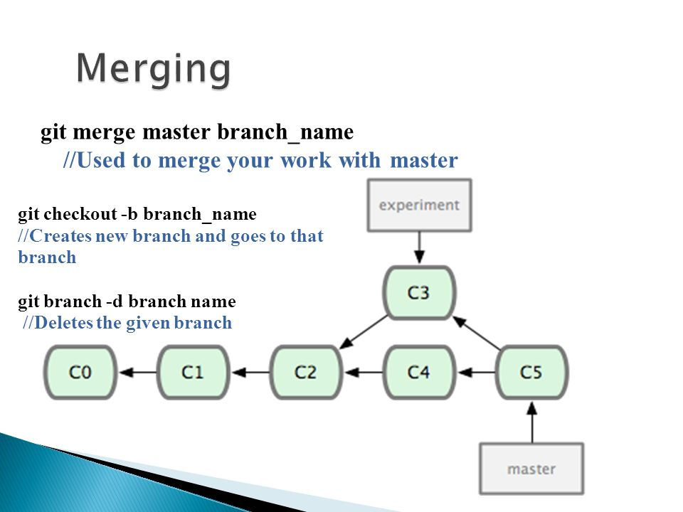 Merging git merge master branch_name //Used to merge your work with master git checkout -b branch_name //Creates new branch and goes to that branch git branch -d branch name //Deletes the given branch